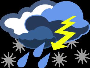 Weather Factors affecting Aerial Work Platform